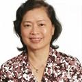 Prof. Nguyen Thi Kim Oanh